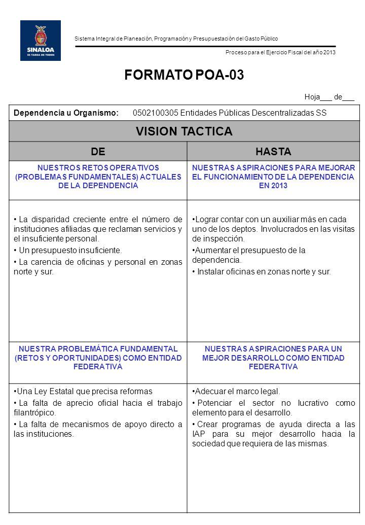 Sistema Integral de Planeación, Programación y Presupuestación del Gasto Público Proceso para el Ejercicio Fiscal del año 2013 FORMATO POA-03 Hoja___