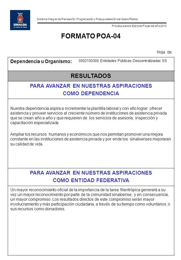 Sistema Integral de Planeación, Programación y Presupuestación del Gasto Público Proceso para el Ejercicio Fiscal del año 2013 FORMATO POA-04 Hoja de
