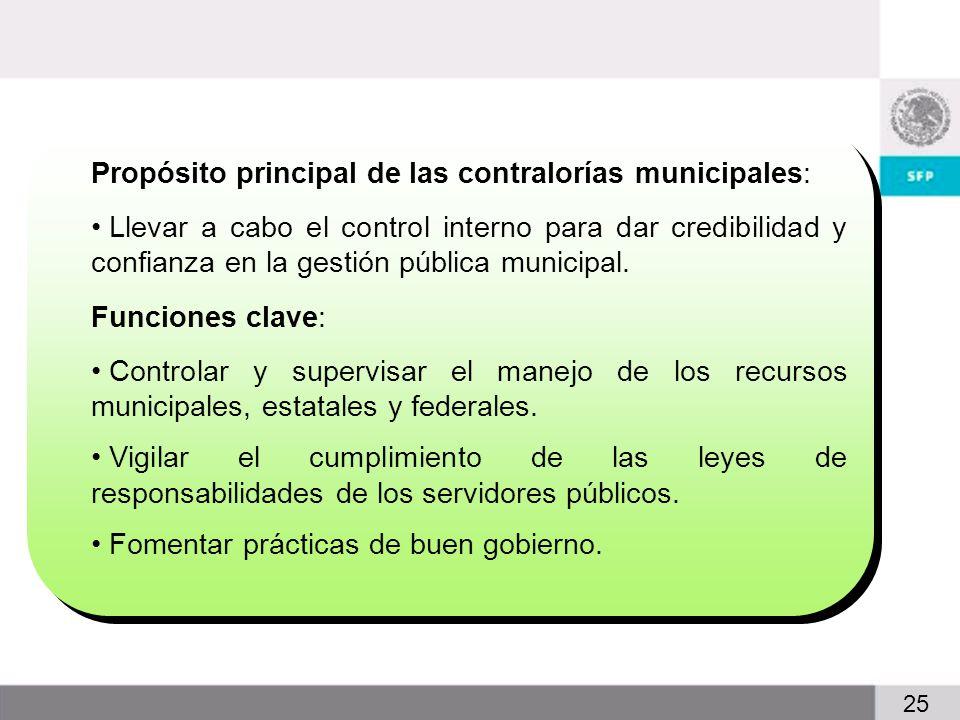 6 25 Propósito principal de las contralorías municipales: Llevar a cabo el control interno para dar credibilidad y confianza en la gestión pública municipal.