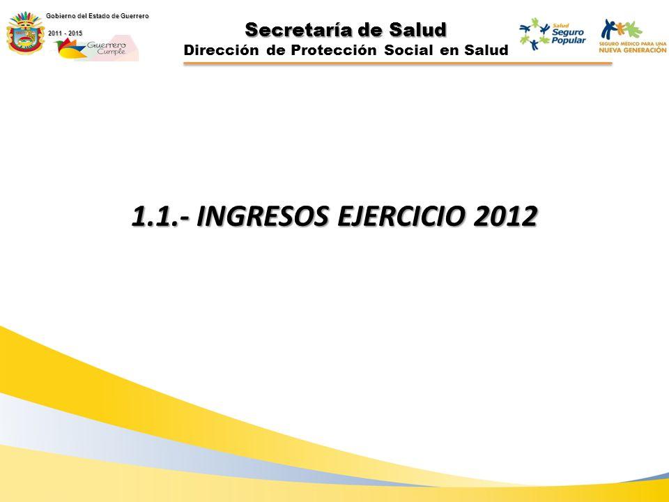 Secretaría de Salud Dirección de Protección Social en Salud 1.1.- INGRESOS EJERCICIO 2012 Gobierno del Estado de Guerrero 2011 - 2015 2011 - 2015