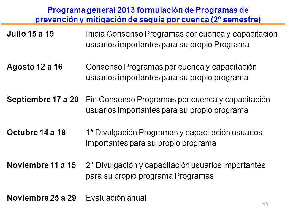 13 Julio 15 a 19 Inicia Consenso Programas por cuenca y capacitación usuarios importantes para su propio Programa Agosto 12 a 16 Consenso Programas po