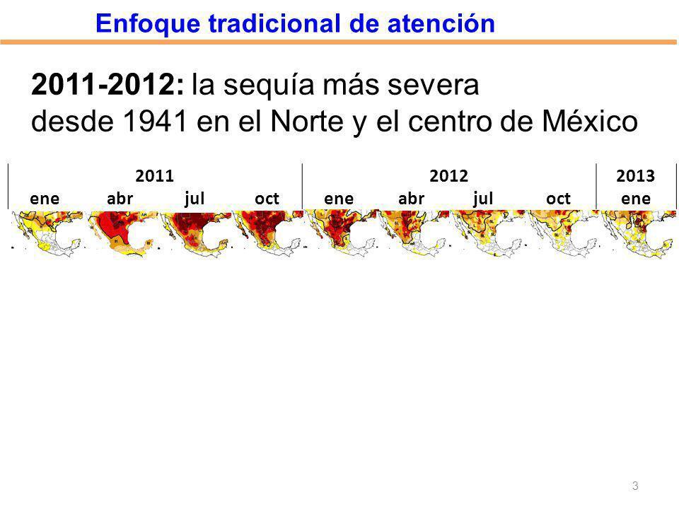 201120122013 eneabrjulocteneabrjuloctene 2011-2012: la sequía más severa desde 1941 en el Norte y el centro de México Enfoque tradicional de atención