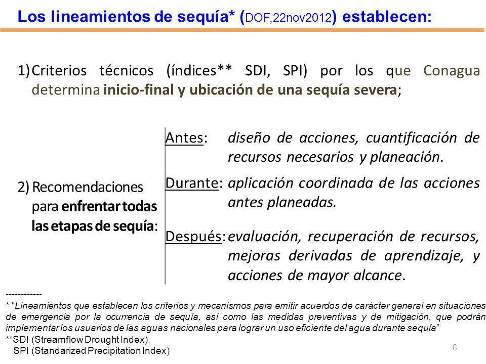 1)Criterios técnicos (índices** SDI, SPI) por los que Conagua determina inicio-final y ubicación de una sequía severa; 2) Recomendaciones para enfrent