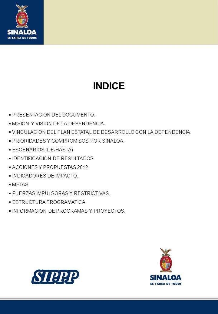 Sistema Integral de Planeación, Programación y Presupuestación del Gasto Público Proceso para el Ejercicio Fiscal del año 2012 INDICE PRESENTACION DEL DOCUMENTO.