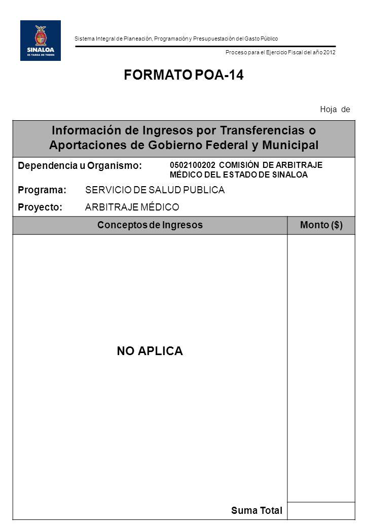 Sistema Integral de Planeación, Programación y Presupuestación del Gasto Público Proceso para el Ejercicio Fiscal del año 2012 FORMATO POA-14 Hoja de Información de Ingresos por Transferencias o Aportaciones de Gobierno Federal y Municipal Dependencia u Organismo: 0502100202 COMISIÓN DE ARBITRAJE MÉDICO DEL ESTADO DE SINALOA Programa:SERVICIO DE SALUD PUBLICA Proyecto:ARBITRAJE MÉDICO Conceptos de IngresosMonto ($) NO APLICA Suma Total