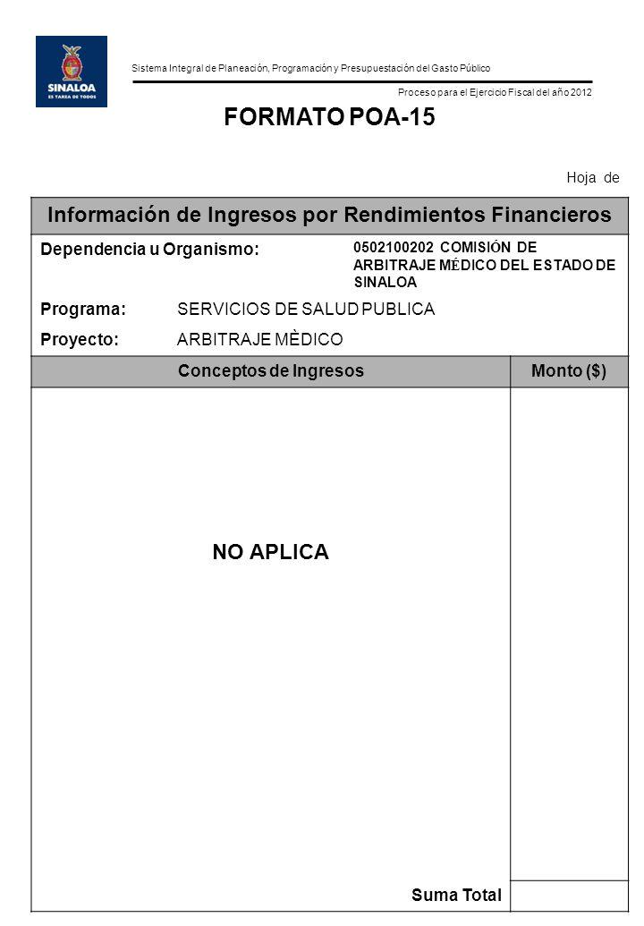 Sistema Integral de Planeación, Programación y Presupuestación del Gasto Público Proceso para el Ejercicio Fiscal del año 2012 FORMATO POA-15 Hoja de Información de Ingresos por Rendimientos Financieros Dependencia u Organismo: 0502100202 COMISI Ó N DE ARBITRAJE M É DICO DEL ESTADO DE SINALOA Programa:SERVICIOS DE SALUD PUBLICA Proyecto:ARBITRAJE MÈDICO Conceptos de IngresosMonto ($) NO APLICA Suma Total