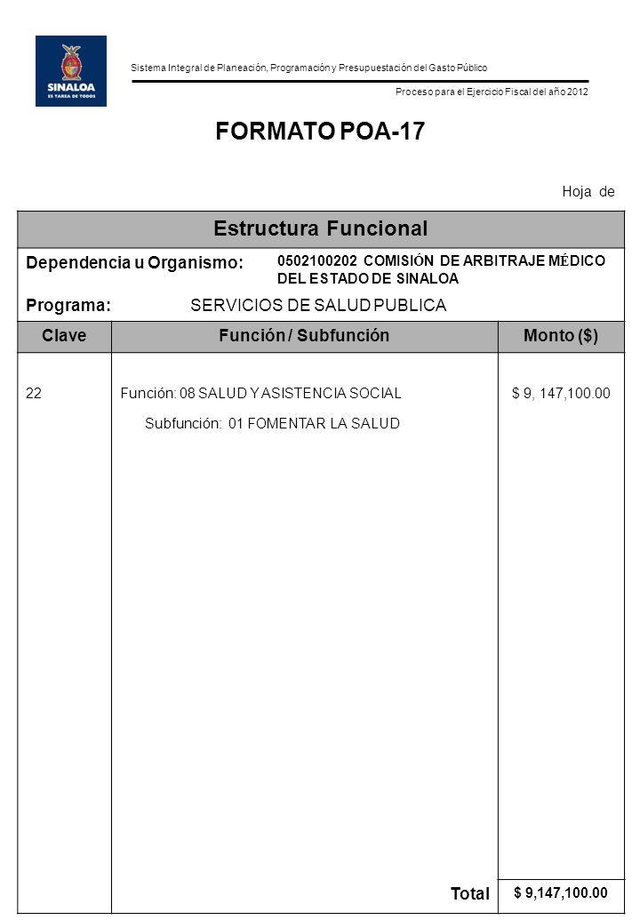 Sistema Integral de Planeación, Programación y Presupuestación del Gasto Público Proceso para el Ejercicio Fiscal del año 2012 FORMATO POA-17 Hoja de Estructura Funcional Dependencia u Organismo: 0502100202 COMISI Ó N DE ARBITRAJE M É DICO DEL ESTADO DE SINALOA Programa:SERVICIOS DE SALUD PUBLICA ClaveFunción / SubfunciónMonto ($) 22Función: 08 SALUD Y ASISTENCIA SOCIAL$ 9, 147,100.00 Subfunción: 01 FOMENTAR LA SALUD Total $ 9,147,100.00