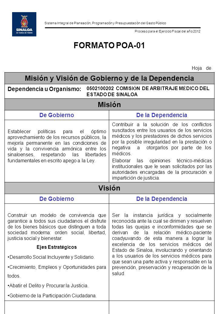 Sistema Integral de Planeación, Programación y Presupuestación del Gasto Público Proceso para el Ejercicio Fiscal del año 2012 VINCULACION DEL PLAN ESTATAL DE DESARROLLO CON LA DEPENDENCIA EJEOBJETIVOSLINEAS ESTRATEGIAS ACCIONESMETASIMPACTOS LOGRADOS 2011 IMPACTOS A LOGRAR 2012 Brindar atención eficaz y eficiente a la salud de la población sinaloense.