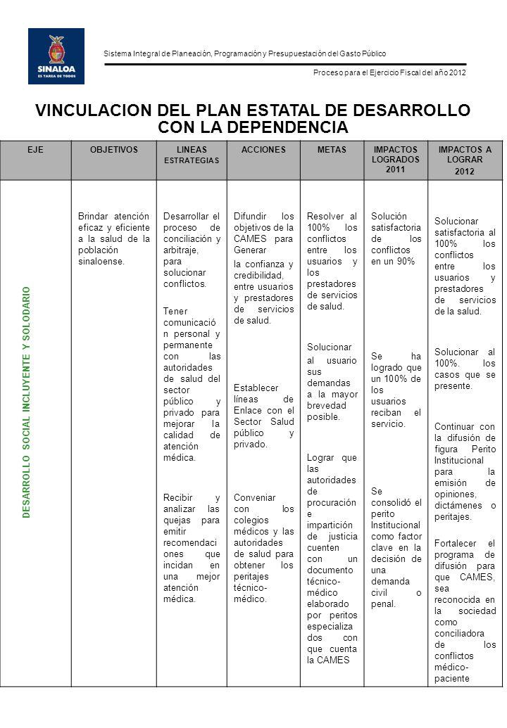 Sistema Integral de Planeación, Programación y Presupuestación del Gasto Público Proceso para el Ejercicio Fiscal del año 2012 FORMATO POA-12 Hoja de Información de Ingresos por Funciones de Derecho Privado Dependencia u Organismo: 0502100202 COMISI Ó N DE ARBITRAJE M É DICO DEL ESTADO DE SINALOA Programa:SERVICIO DE SALUD PUBLICA Proyecto:ARBITRAJE MÉDICO Conceptos de IngresosMonto ($) NO APLICA Suma Total