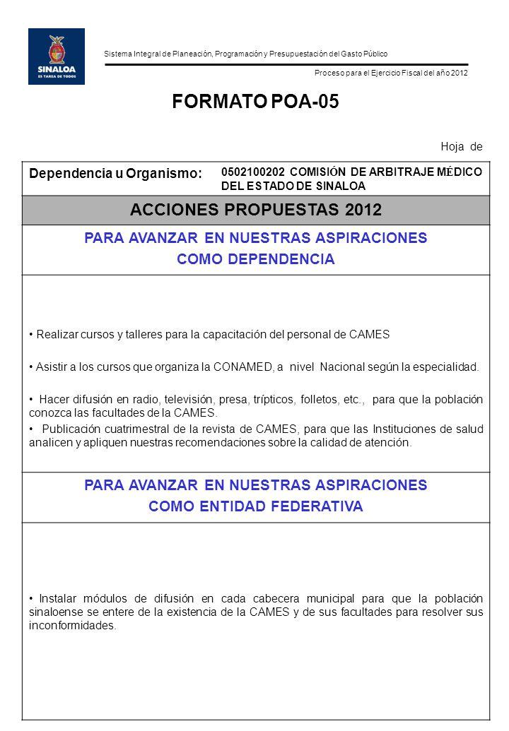 Sistema Integral de Planeación, Programación y Presupuestación del Gasto Público Proceso para el Ejercicio Fiscal del año 2012 FORMATO POA-16 Hoja de Presupuesto para Mujeres y la Igualdad de Género Dependencia u Organismo: 0502100202 COMISI Ó N DE ARBITRAJE M É DICO DEL ESTADO DE SINALOA Programa:SERVICIOS DE SALUD PUBLICA Proyecto:01 ConceptoPoblación Beneficiada Monto ($) NO APLICA Suma Total
