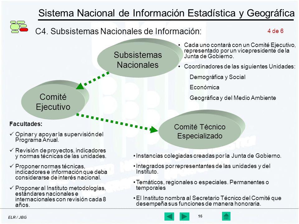 ELR / JBG 16 Sistema Nacional de Información Estadística y Geográfica C4. Subsistemas Nacionales de Información: Comité Ejecutivo Subsistemas Nacional