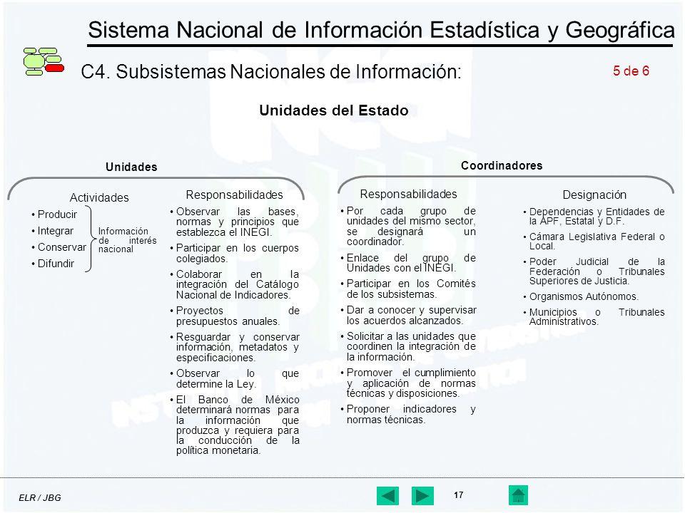 ELR / JBG 17 Sistema Nacional de Información Estadística y Geográfica C4. Subsistemas Nacionales de Información: Responsabilidades Observar las bases,