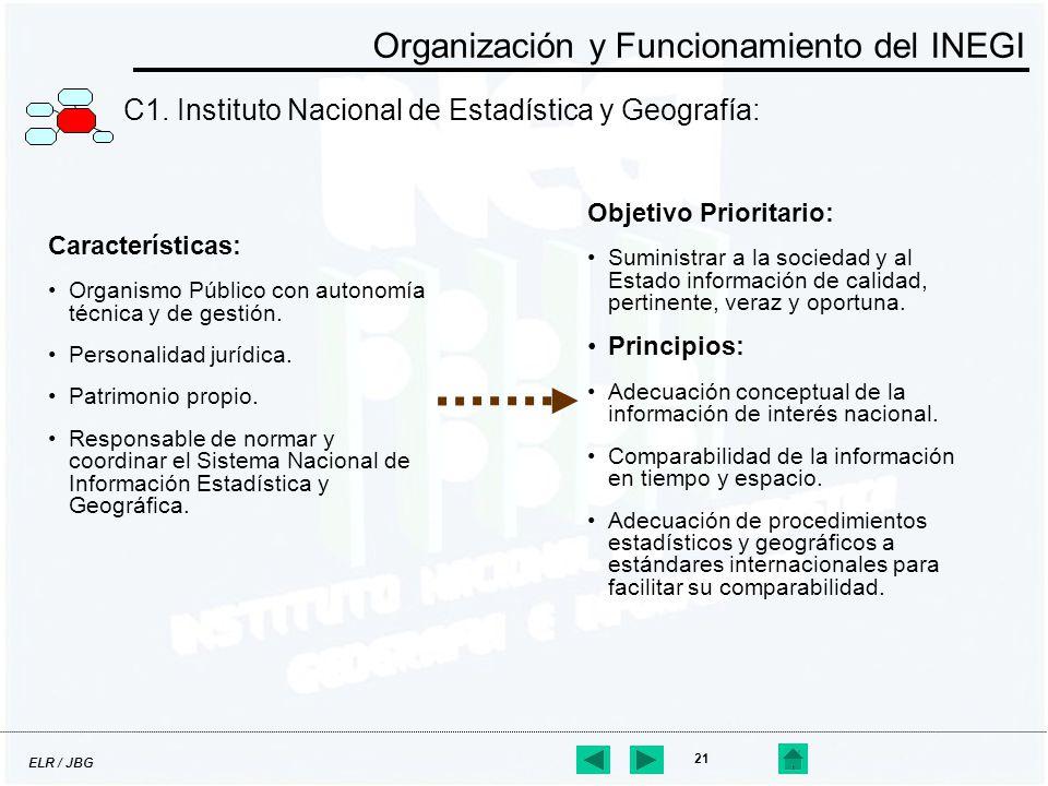 ELR / JBG 21 Organización y Funcionamiento del INEGI C1. Instituto Nacional de Estadística y Geografía: Características: Organismo Público con autonom