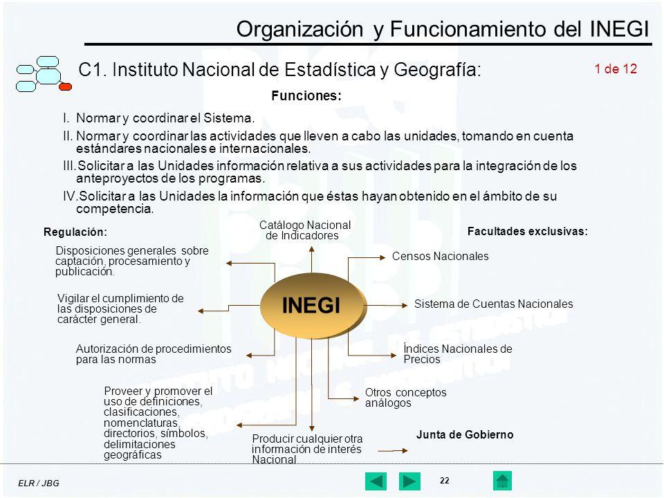 ELR / JBG 22 C1. Instituto Nacional de Estadística y Geografía: INEGI I.Normar y coordinar el Sistema. II.Normar y coordinar las actividades que lleve