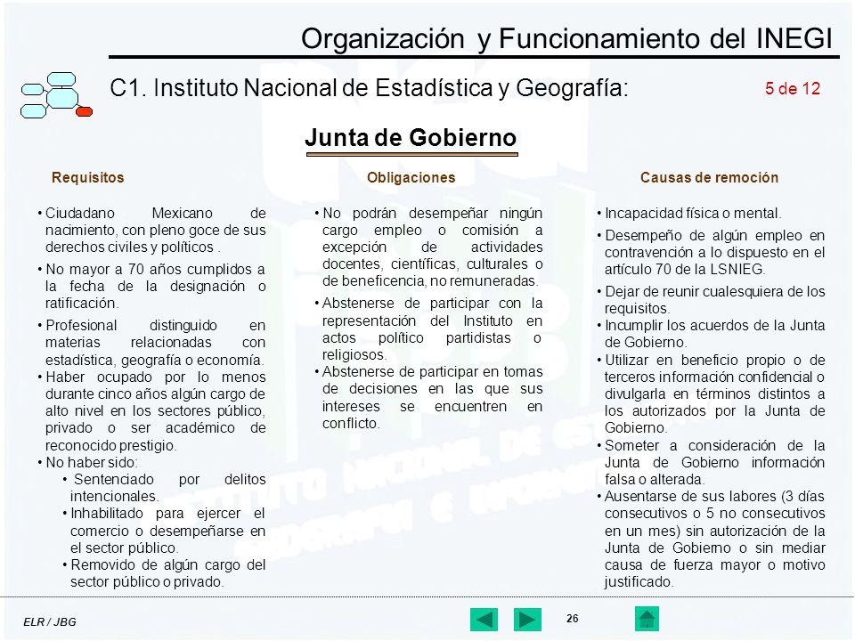 ELR / JBG 26 C1. Instituto Nacional de Estadística y Geografía: Junta de Gobierno Requisitos Ciudadano Mexicano de nacimiento, con pleno goce de sus d