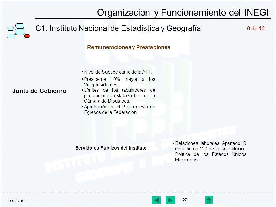 ELR / JBG 27 C1. Instituto Nacional de Estadística y Geografía: Junta de Gobierno Remuneraciones y Prestaciones Nivel de Subsecretario de la APF. Pres