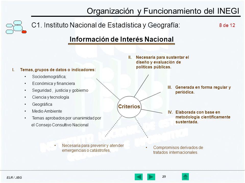 ELR / JBG 29 C1. Instituto Nacional de Estadística y Geografía: Información de Interés Nacional Criterios I.Temas, grupos de datos o indicadores: Soci