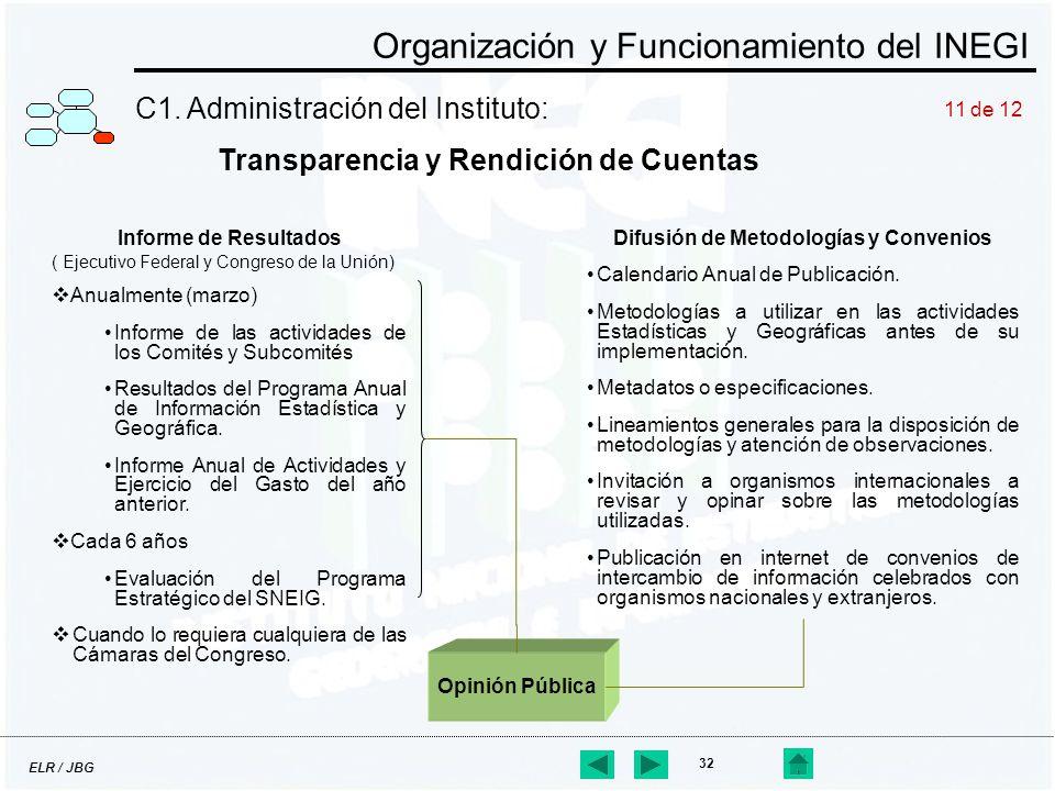 ELR / JBG 32 Transparencia y Rendición de Cuentas Informe de Resultados ( Ejecutivo Federal y Congreso de la Unión) Anualmente (marzo) Informe de las