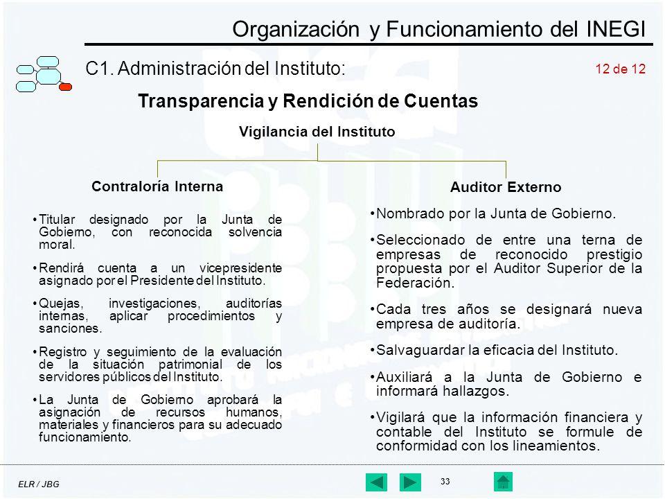 ELR / JBG 33 C1. Administración del Instituto: Transparencia y Rendición de Cuentas Contraloría Interna Titular designado por la Junta de Gobierno, co