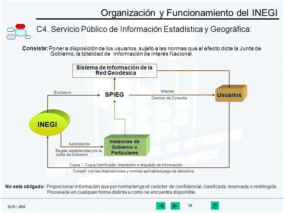 ELR / JBG 36 C4. Servicio Público de Información Estadística y Geográfica: Organización y Funcionamiento del INEGI INEGI Consiste: Poner a disposición