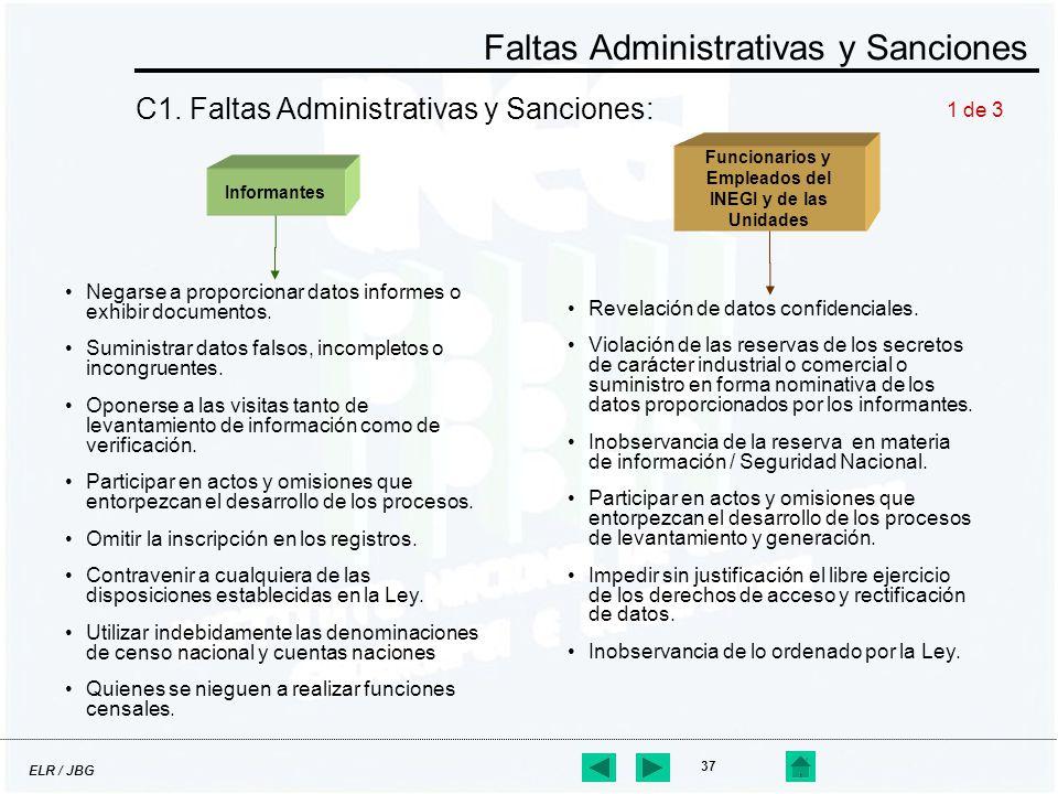ELR / JBG 37 C1. Faltas Administrativas y Sanciones: Negarse a proporcionar datos informes o exhibir documentos. Suministrar datos falsos, incompletos