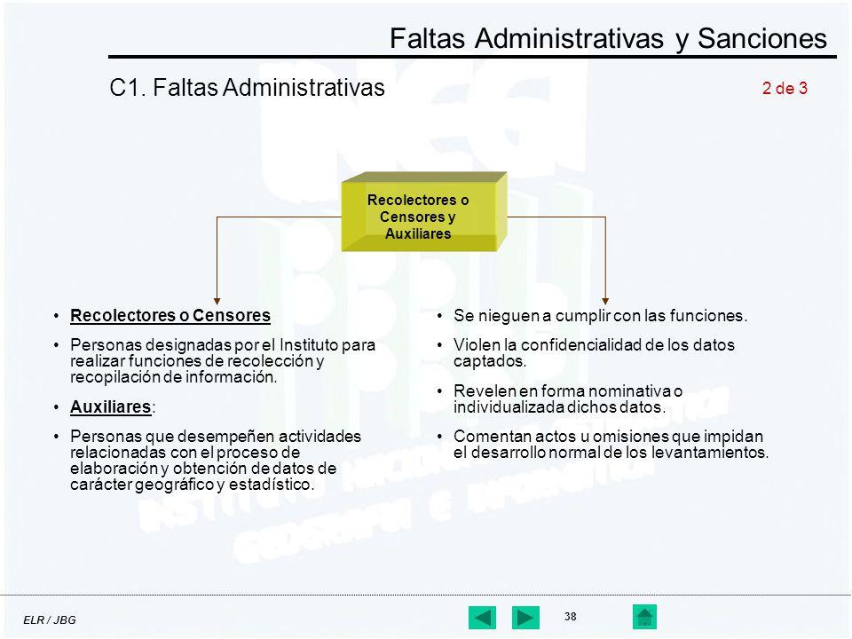 ELR / JBG 38 C1. Faltas Administrativas Faltas Administrativas y Sanciones 2 de 3 Recolectores o Censores y Auxiliares Se nieguen a cumplir con las fu
