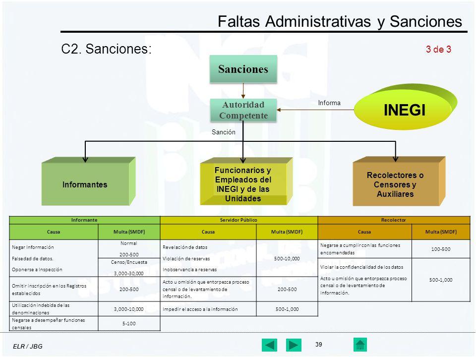 ELR / JBG 39 C2. Sanciones: 3 de 3 Sanciones Autoridad Competente Informantes Recolectores o Censores y Auxiliares Funcionarios y Empleados del INEGI