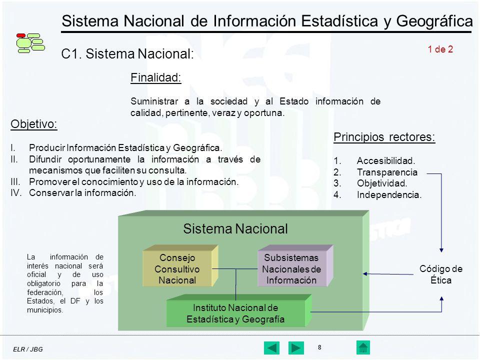 ELR / JBG 8 Sistema Nacional de Información Estadística y Geográfica C1. Sistema Nacional: Objetivo: I.Producir Información Estadística y Geográfica.
