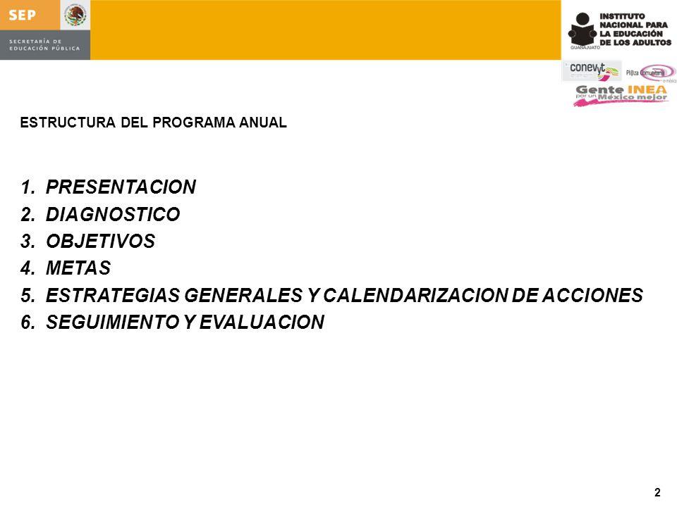 ESTRUCTURA DEL PROGRAMA ANUAL 1.PRESENTACION 2.DIAGNOSTICO 3.OBJETIVOS 4.METAS 5.ESTRATEGIAS GENERALES Y CALENDARIZACION DE ACCIONES 6.SEGUIMIENTO Y E