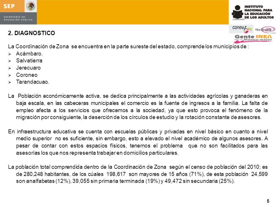 2. DIAGNOSTICO La Coordinación de Zona se encuentra en la parte sureste del estado, comprende los municipios de : Acámbaro. Salvatierra Jerecuaro Coro