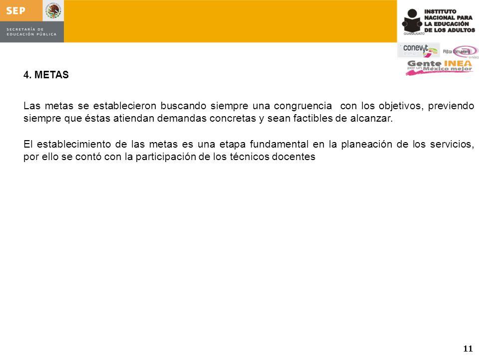 5.ESTRATEGIAS GENERALES Y CALENDARIZACION DE ACCIONES.