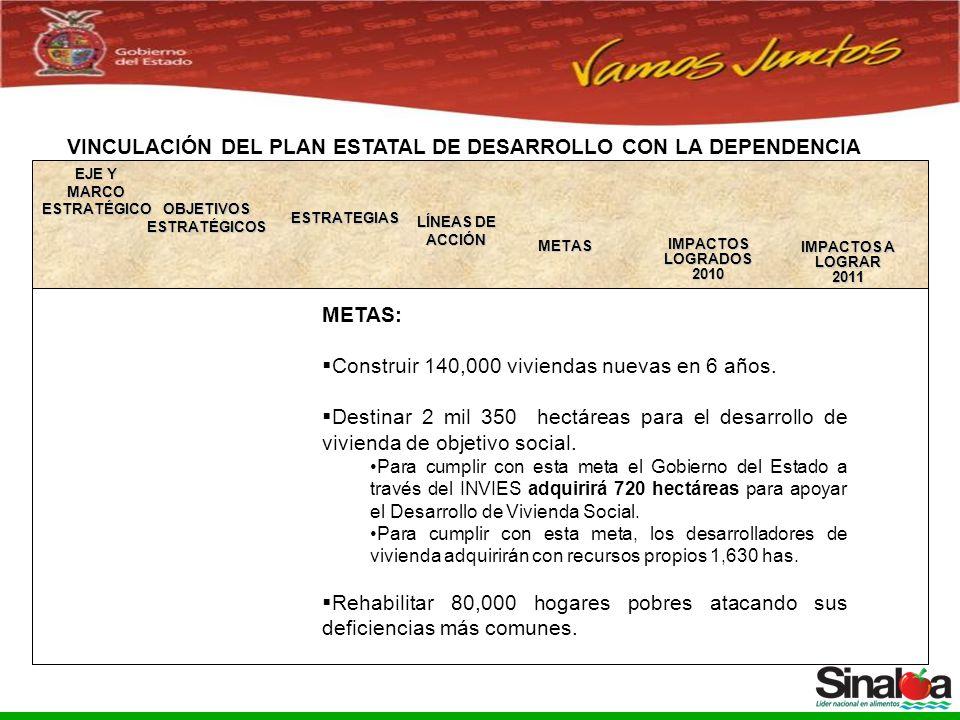 Sistema Integral de Planeación, Programación y Presupuestación del Gasto Público Proceso para el Ejercicio Fiscal del año 2005 METAS: Construir 140,000 viviendas nuevas en 6 años.
