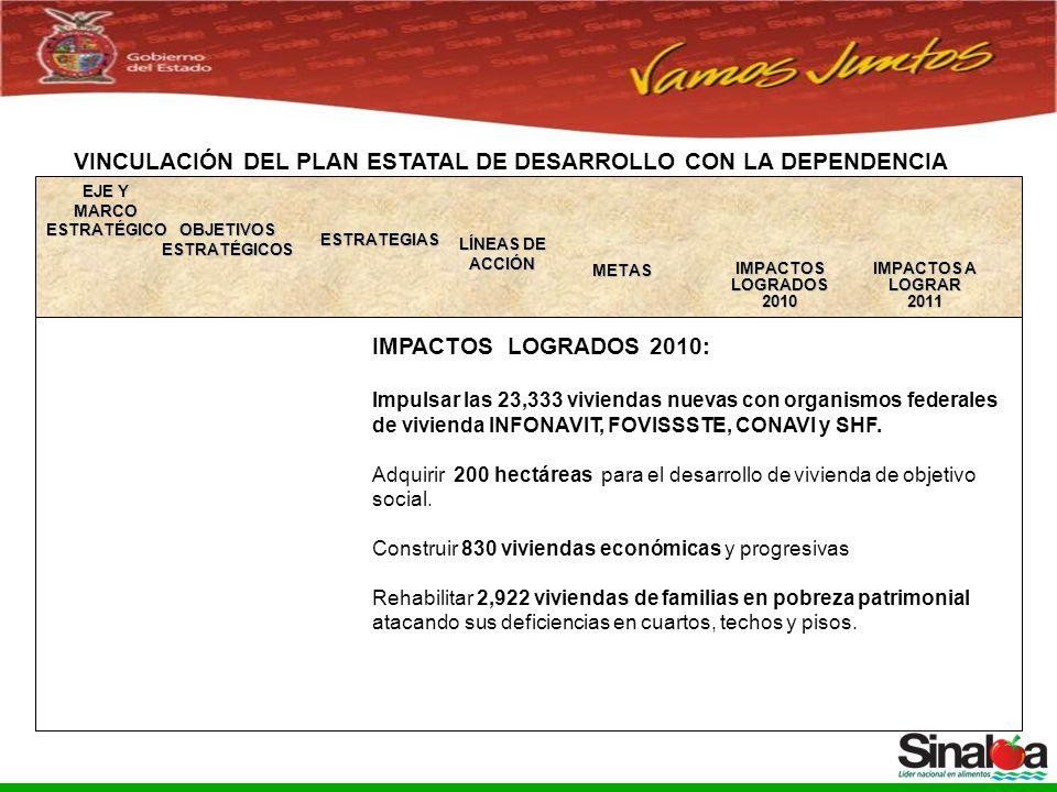 Sistema Integral de Planeación, Programación y Presupuestación del Gasto Público Proceso para el Ejercicio Fiscal del año 2005 VINCULACIÓN DEL PLAN ESTATAL DE DESARROLLO CON LA DEPENDENCIA OBJETIVOS ESTRATÉGICOS ESTRATEGIAS LÍNEAS DE ACCIÓN IMPACTOS A LOGRAR2011METAS EJE Y MARCO ESTRATÉGICO IMPACTOS LOGRADOS 2010 IMPACTOS LOGRADOS 2010: Impulsar las 23,333 viviendas nuevas con organismos federales de vivienda INFONAVIT, FOVISSSTE, CONAVI y SHF.
