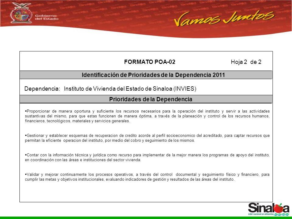 Sistema Integral de Planeación, Programación y Presupuestación del Gasto Público Proceso para el Ejercicio Fiscal del año 2005 FORMATO POA-02 Identificación de Prioridades de la Dependencia 2011 Prioridades de la Dependencia Dependencia: Instituto de Vivienda del Estado de Sinaloa (INVIES) Hoja 2 de 2 Proporcionar de manera oportuna y suficiente los recursos necesarios para la operaci ó n del instituto y servir a las actividades sustantivas del mismo, para que estas funcionen de manera ó ptima, a trav é s de la planeaci ó n y control de los recursos humanos, financieros, tecnol ó gicos, materiales y servicios generales.