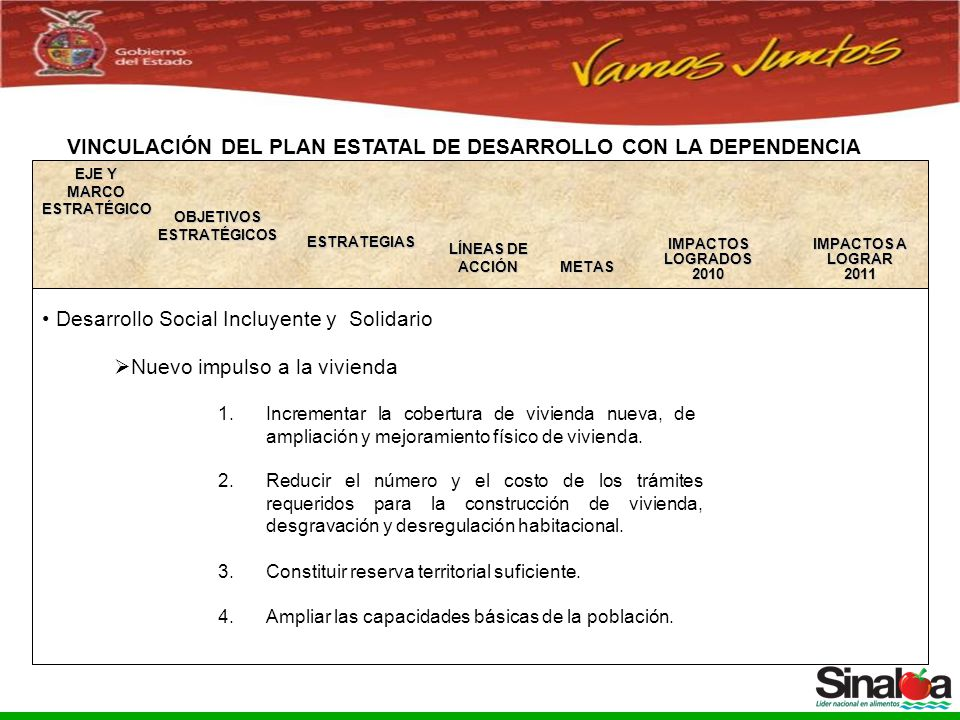 Sistema Integral de Planeación, Programación y Presupuestación del Gasto Público Proceso para el Ejercicio Fiscal del año 2005 VINCULACIÓN DEL PLAN ESTATAL DE DESARROLLO CON LA DEPENDENCIA EJE Y MARCO ESTRATÉGICO OBJETIVOS ESTRATÉGICOS LÍNEAS DE ACCIÓN METAS IMPACTOS A LOGRAR 2011 ESTRATEGIAS Desarrollo Social Incluyente y Solidario Nuevo impulso a la vivienda 1.Incrementar la cobertura de vivienda nueva, de ampliación y mejoramiento físico de vivienda.