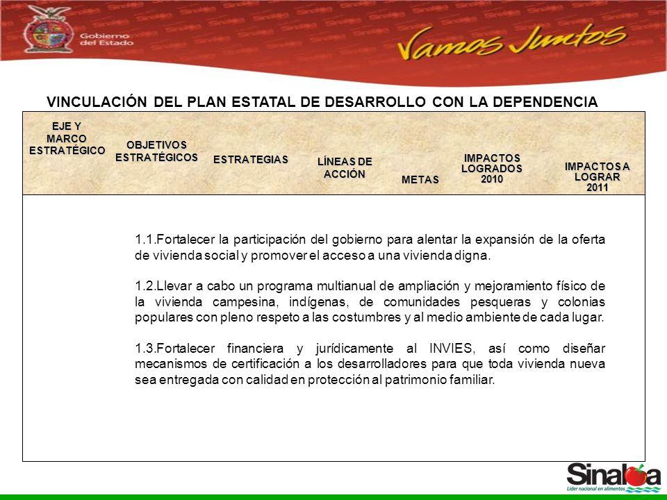 Sistema Integral de Planeación, Programación y Presupuestación del Gasto Público Proceso para el Ejercicio Fiscal del año 2005 VINCULACIÓN DEL PLAN ESTATAL DE DESARROLLO CON LA DEPENDENCIA EJE OBJETIVOS ESTRATÉGICOS LÍNEAS DE ACCIÓN METAS IMPACTOS A LOGRAR2011 ESTRATEGIAS 1.1.1.