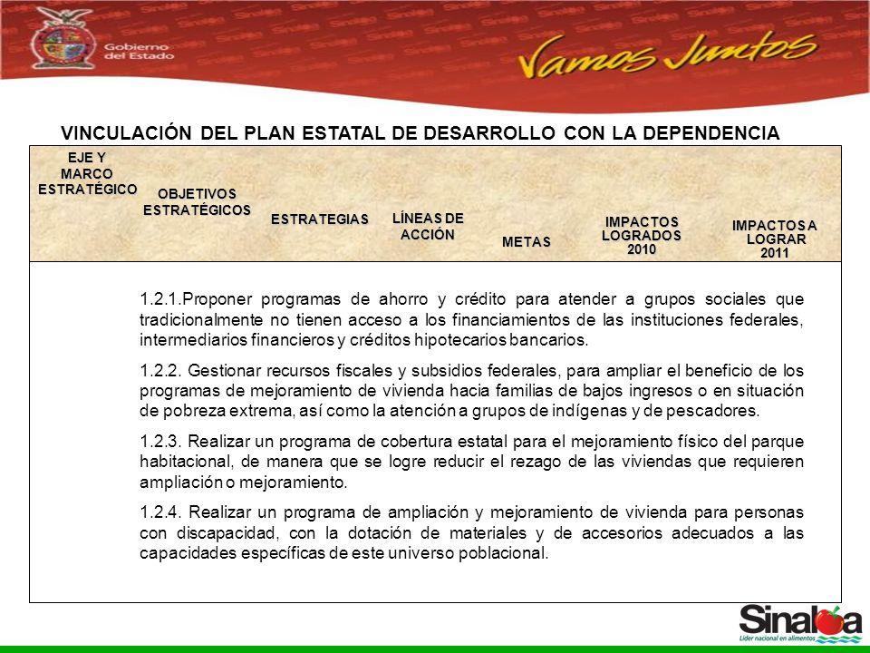 Sistema Integral de Planeación, Programación y Presupuestación del Gasto Público Proceso para el Ejercicio Fiscal del año 2005 VINCULACIÓN DEL PLAN ESTATAL DE DESARROLLO CON LA DEPENDENCIA OBJETIVOS ESTRATÉGICOS LÍNEAS DE ACCIÓN METAS IMPACTOS A LOGRAR LOGRAR2011 ESTRATEGIAS 1.2.1.Proponer programas de ahorro y crédito para atender a grupos sociales que tradicionalmente no tienen acceso a los financiamientos de las instituciones federales, intermediarios financieros y créditos hipotecarios bancarios.