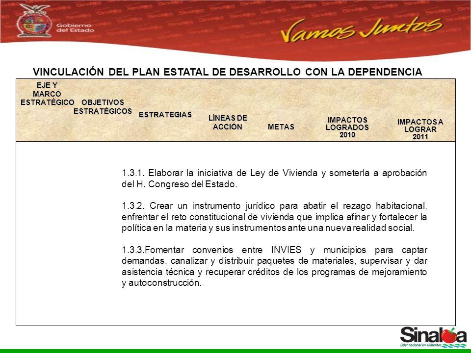 Sistema Integral de Planeación, Programación y Presupuestación del Gasto Público Proceso para el Ejercicio Fiscal del año 2005 FORMATO POA-15 Hoja 1 de 1 Información de Ingresos por Rendimientos Financieros Organismo: Instituto de Vivienda del Estado de Sinaloa Programa: Obtención de rendimiento de inversión Proyecto: Eficientar el manejo del recurso en depósitos bancarios Concepto de IngresosMonto ($) Intereses bancarios 15,000.00 Suma Total15,000.00