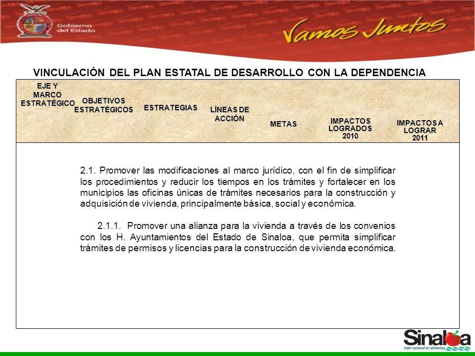 Sistema Integral de Planeación, Programación y Presupuestación del Gasto Público Proceso para el Ejercicio Fiscal del año 2005 FORMATO POA-17 Hoja 1 de 1 Estructura Funcional Dependencia: Instituto de Vivienda del Estado de Sinaloa (INVIES) Programa: 36 Desarrollo Social Incluyente ClaveFunción / Subfunción Monto ($) Total Desarrollo Urbano Fomentar el equipamiento urbano $ 160240,000.00 09 01