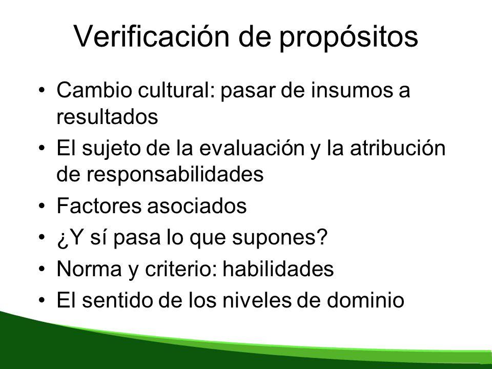 Verificación de propósitos Cambio cultural: pasar de insumos a resultados El sujeto de la evaluación y la atribución de responsabilidades Factores asociados ¿Y sí pasa lo que supones.