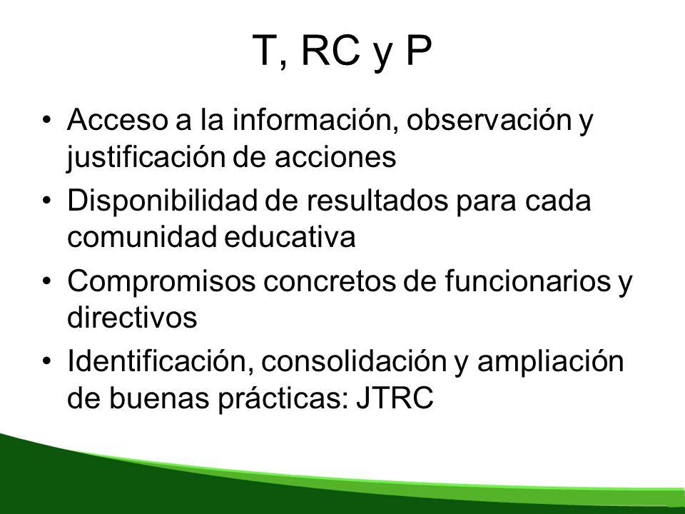 T, RC y P Acceso a la información, observación y justificación de acciones Disponibilidad de resultados para cada comunidad educativa Compromisos concretos de funcionarios y directivos Identificación, consolidación y ampliación de buenas prácticas: JTRC