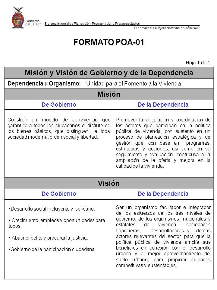 Sistema Integral de Planeación, Programación y Presupuestación Proceso para el Ejercicio Fiscal del año 2009 Gobierno del Estado FORMATO POA-03 Hoja 8 de 9 Dependencia u Organismo:Unidad para el Fomento a la Vivienda ESCENARIOS DE: NUESTROS RETOS OPERATIVOS (PROBLEMAS FUNDAMENTALES) ACTUALES DE LA DEPENDENCIA 6.Participar conjuntamente con la Comisión Nacional de Vivienda, en la consolidación de la segunda etapa del Sistema Nacional de información e Indicadores de Vivienda, y en el diseño, instrumentación e implementación de la tercera etapa, proyecto en el que se ha tomado como piloto el Estado de Sinaloa.