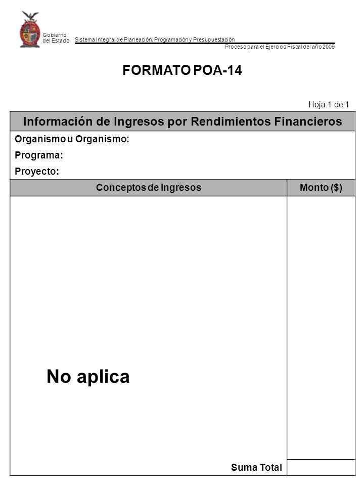 Sistema Integral de Planeación, Programación y Presupuestación Proceso para el Ejercicio Fiscal del año 2009 Gobierno del Estado FORMATO POA-14 Hoja 1