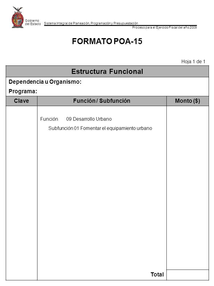 Sistema Integral de Planeación, Programación y Presupuestación Proceso para el Ejercicio Fiscal del año 2009 Gobierno del Estado FORMATO POA-15 Hoja 1