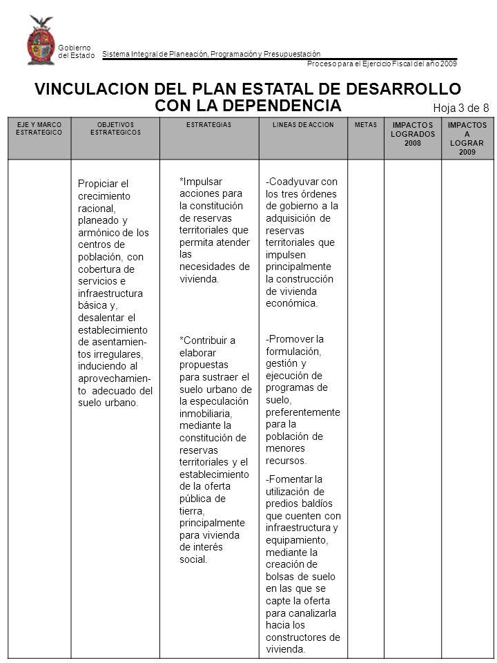 Sistema Integral de Planeación, Programación y Presupuestación Proceso para el Ejercicio Fiscal del año 2009 Gobierno del Estado FORMATO POA-03 Hoja 1 de 9 Dependencia u Organismo:Unidad para el Fomento a la Vivienda ESCENARIOS DE: NUESTROS RETOS OPERATIVOS (PROBLEMAS FUNDAMENTALES) ACTUALES DE LA DEPENDENCIA 1.Seguir fortaleciendo a la Unidad para el Fomento a la Vivienda como un organismo administrativo dependiente del ejecutivo, que promueve la vinculación institucional y la coordinación de acciones con los actores público, privado y social para el fomento a la vivienda.