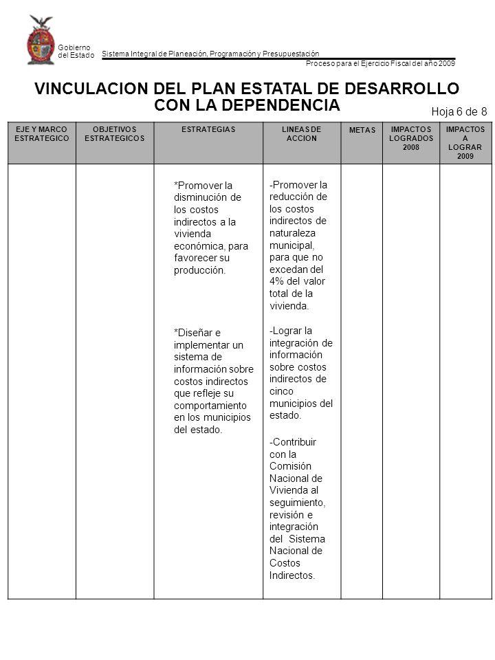 Sistema Integral de Planeación, Programación y Presupuestación Proceso para el Ejercicio Fiscal del año 2009 Gobierno del Estado EJE Y MARCO ESTRATEGICO OBJETIVOS ESTRATEGICOS ESTRATEGIASLINEAS DE ACCION META IMPACTOS LOGRADOS 2008 IMPACTOS A LOGRAR 2009 *Continuar el apoyo a los procesos de modernización del Registro Público de la Propiedad y el Comercio y del Instituto Catastral del Estado de Sinaloa.