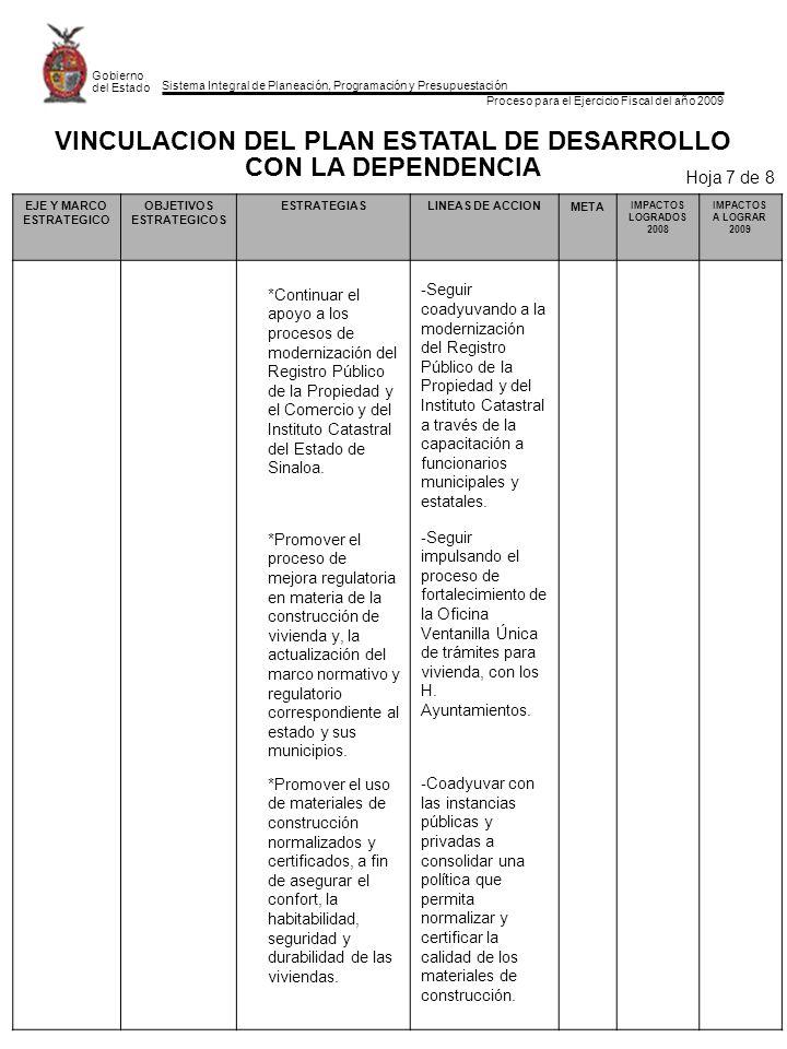 Sistema Integral de Planeación, Programación y Presupuestación Proceso para el Ejercicio Fiscal del año 2009 Gobierno del Estado FORMATO POA-05 Hoja 1 de 4 Dependencia u Organismo:Unidad para el Fomento a la Vivienda INDICADORES DE IMPACTO FORMA DE MEDIR LOS AVANCES EN EL DESEMPEÑO DE LA DEPENDENCIA FORMA DE MEDIR LOS RESULTADOS E IMPACTOS EN EL DESARROLLO DE SINALOA Número de municipios apoyados en la actualización de su marco jurídico, normativo y regulatorio en materia de desarrollo urbano y vivienda.