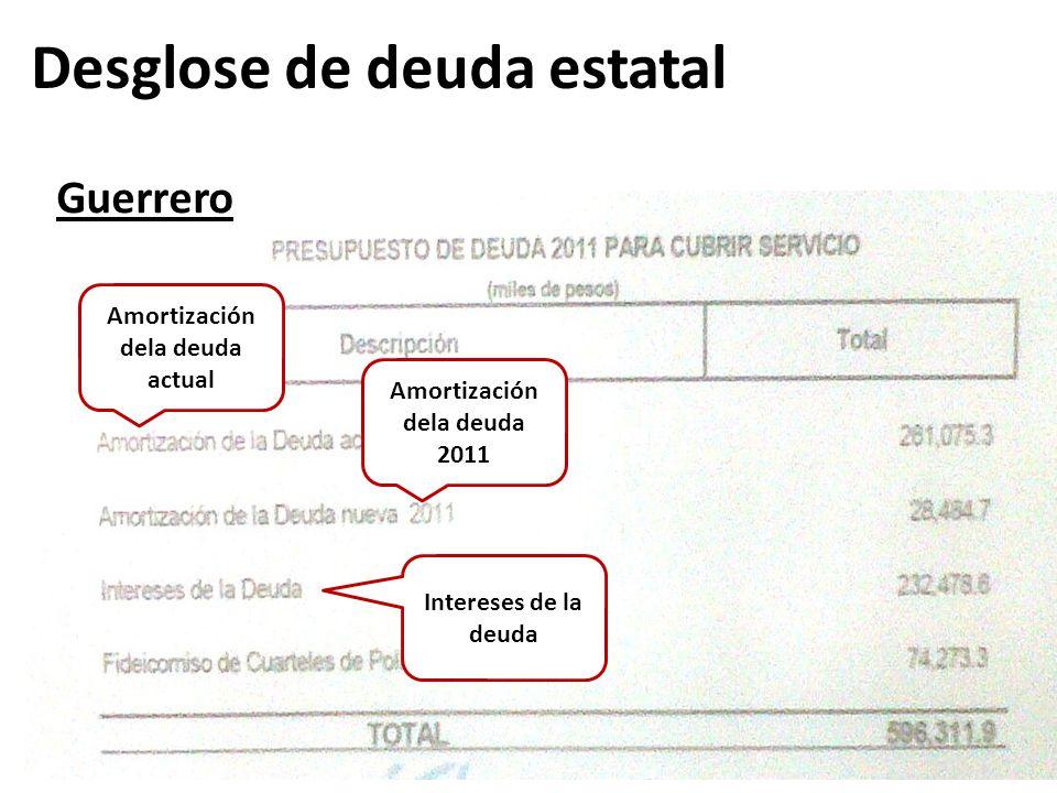 Desglose de deuda estatal Guerrero Amortización dela deuda actual Amortización dela deuda 2011 Intereses de la deuda