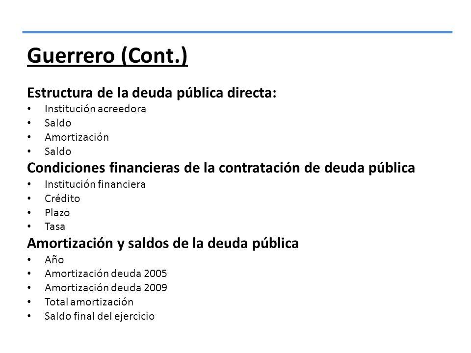 Guerrero (Cont.) Estructura de la deuda pública directa: Institución acreedora Saldo Amortización Saldo Condiciones financieras de la contratación de