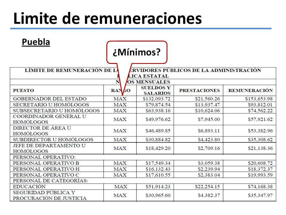 Puebla Limite de remuneraciones ¿Mínimos?